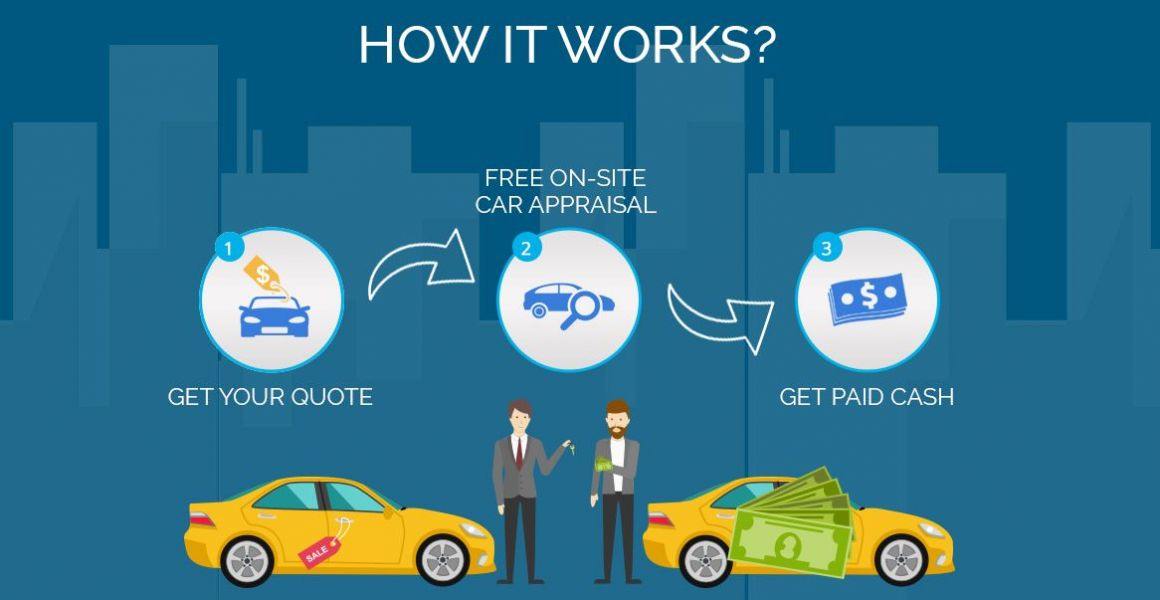 Cash for Cars in Deer Park NY