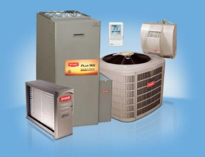 Gas Furnace Installation Repair Service in Bergen County