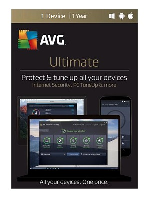 AVG Softwares - Wire-IT Solutions - 844-313-0904