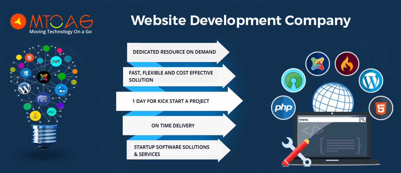 Web application development services | web app development company