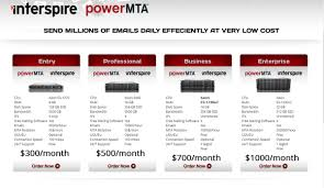 Power MTA: Bulk SMTP | Email Marketing | SMTP Servers