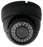 Put technology to watch with security camera