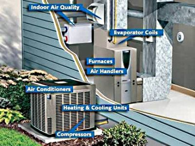 ENGINEERED GAS PLUMBING HEATING AIR CONDITIONING