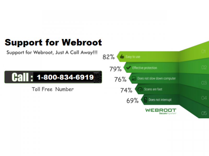 Webroot safe | Webroot Toll Free : +1-800-834-6919