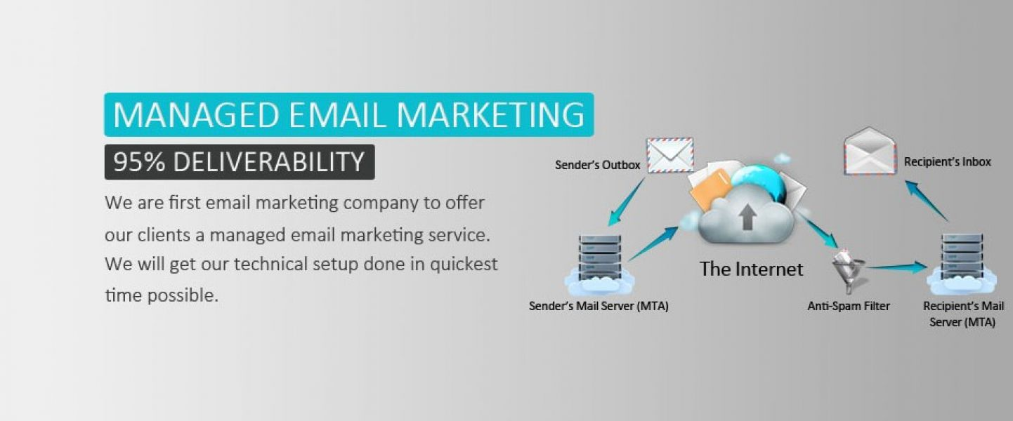 Bulk Email Services For Your Marketing Success